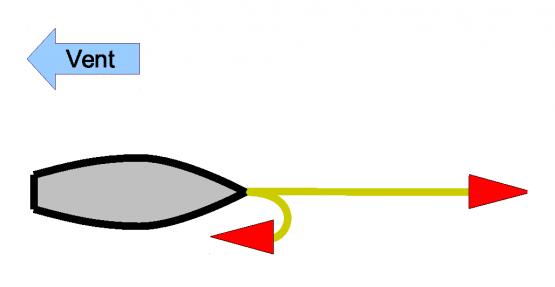 Mouillage en plomb de sonde